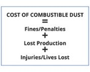 cost of combustible dust image